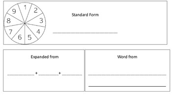 Standard, expanded, and word form place mat