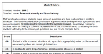 Standard for Mathematical Practice (SMP) 2 Proficiency Scale/Rubric