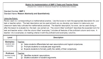 Standard for Mathematical Practice (SMP) 3 Proficiency Scale/Rubric