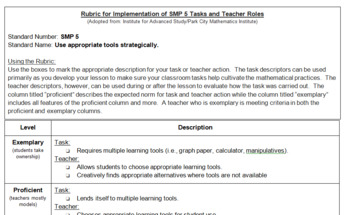 Standard for Mathematical Practice (SMP) 5 Proficiency Scale/Rubric