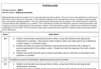 Standard for Mathematical Practice (SMP) 6 Proficiency Scale/Rubric