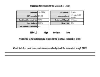 Standard of Living Statistics Analysis