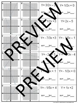 Standard to Slope Intercept Form and Graph - Cut & Paste Activity 8th Grade