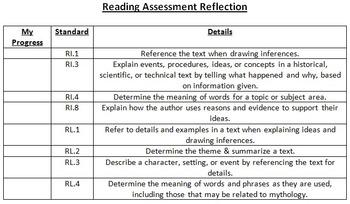 Standardized Assessment Student Reflections