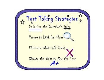 Standardized Test/ PARCCMultiple Choice Testing Strategies- PDF