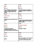 Standardized Test Reading Terms Review