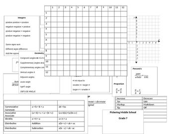 Standardized Test Reference Sheet Grade 7 Math