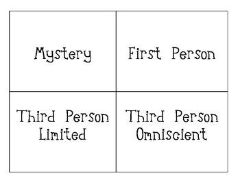 Standardized Testing Flashcards