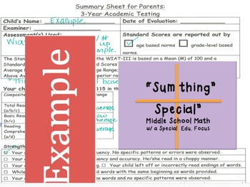Standardized Testing (WIAT) Editable Summary Pages for Parents