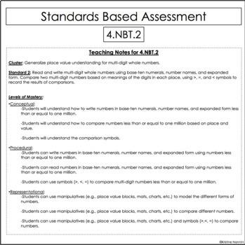 4th Grade Mathessments Common Core Aligned