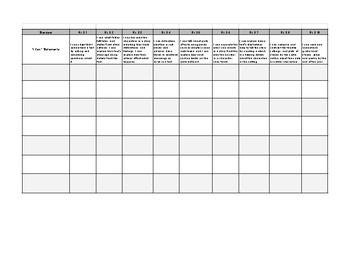 Standards Based Assessment Chart- 3rd Grade