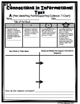 Standards Based Assessment: Making Connections in Text