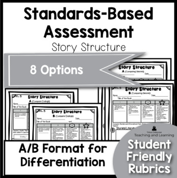 Standards Based Assessment: Story Structure and Analysis