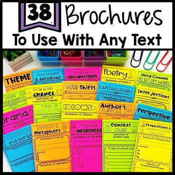 Standards-Based Brochure Tri-folds (A Growing Bundle) 5th Grade