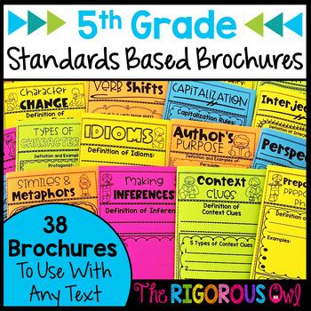 Standards-Based Brochure Tri-folds 5th Grade