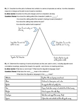Standards Based Cheat Sheet with Graphic Organizers