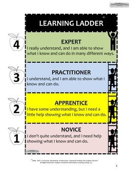 Standards-Based Classroom Setting Learning Ladder Poster