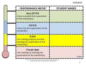 Standards-Based Classroom Setting Performance Meter Poster