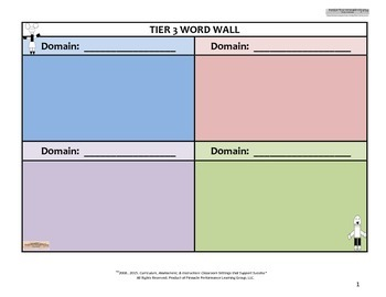 Standards-Based Classroom Setting Tier 3 Word Wall Poster