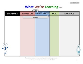 Standards-Based Classroom Setting Unpacked Standards Poster