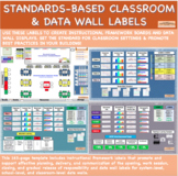 Standards-Based Classroom and Data Wall Labels