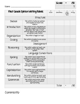 Standards Based First Grade Writing Rubric for Grading: Opinion Genre