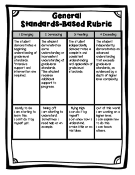 Standards-Based General Rubric