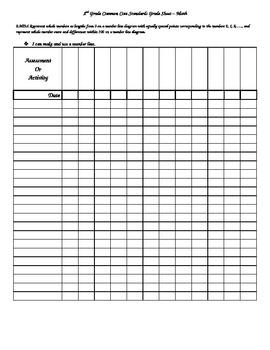Standards Based Grade Sheets - 2nd Grade ELA & Math CCSS
