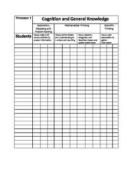 Standards Based Grade book