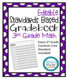 Editable Standards Based Gradebook 3rd Grade Math