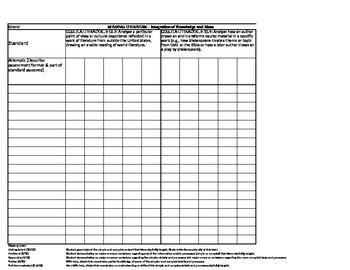 Standards Based Gradebook: English Language Arts Grades 9-10 Common Core
