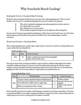 Standards-Based Grading Guide for ELA {Report Card & 32 Rubrics included!}