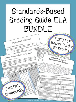 Standards-Based Grading Guide for ELA | Standards-Based Reporting | EDITABLE