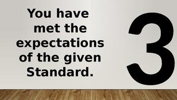 Standards Based Grading Posters