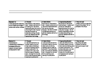 Standards Based Grading Rubric
