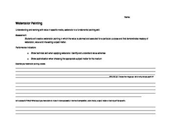 Standards Based Grading Rubric