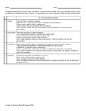 Standards Based Grading Rubric: Speaking & Listening 6.4 and 6.5
