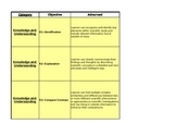 Standards Based Grading Rubrics / Scoring Guides 8th Grade Science
