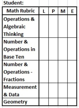 Standards-Based Grading Rubrics for Literacy and Math