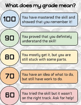 Standards-Based Grading Scale