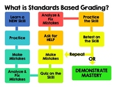 Standards Based Grading Signs