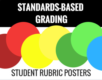 Standards-Based Grading Student Rubric Posters