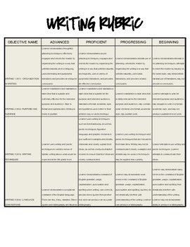 Standards Based Grading for Common Core Writing Rubric and Checklist