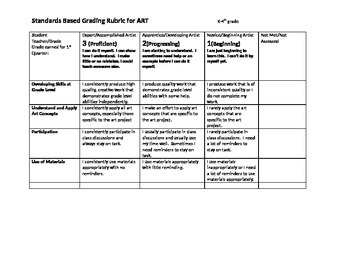 Standards Based Grading for Enrichment Class