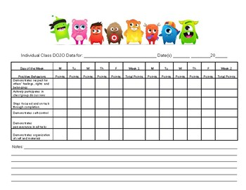 Standards Based Individual DOJO Tracker for Fourth Grade