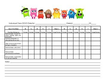 Standards Based Individual DOJO Tracker for Fourth Grade