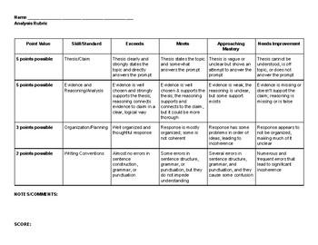 Standards-Based Literary Analysis Rubric (paragraph)