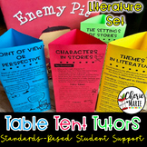 Standards-Based Literature Table Tent Tutors for Student Support
