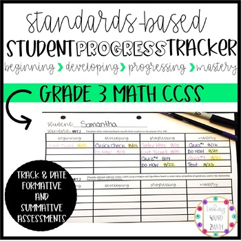 Standards Based Math Data Tracker