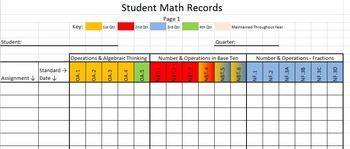 Standards-Based Math Record Keeping (Grade Book, 4th Grade)